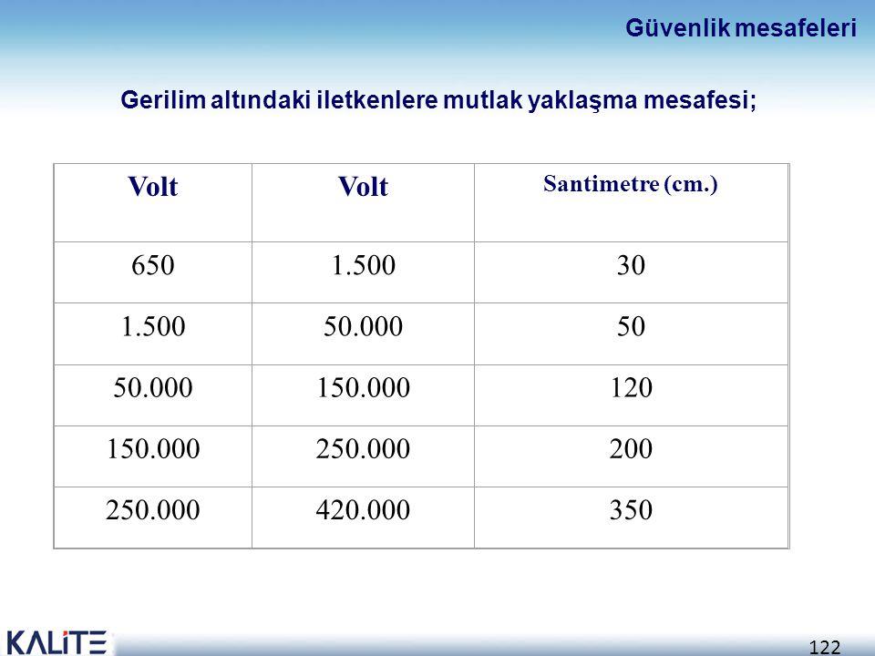 122 Volt Santimetre (cm.) 6501.50030 1.50050.00050 50.000150.000120 150.000250.000200 250.000420.000350 Güvenlik mesafeleri Gerilim altındaki iletkenl