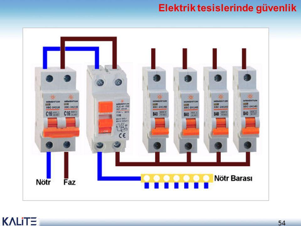 54 Elektrik tesislerinde güvenlik