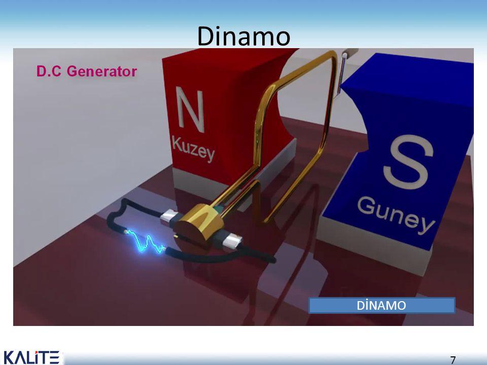 7 Dinamo DİNAMO