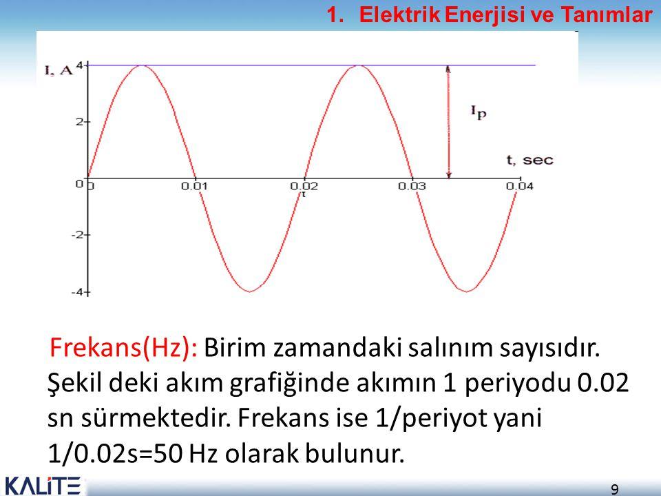 9 Frekans(Hz): Birim zamandaki salınım sayısıdır. Şekil deki akım grafiğinde akımın 1 periyodu 0.02 sn sürmektedir. Frekans ise 1/periyot yani 1/0.02s