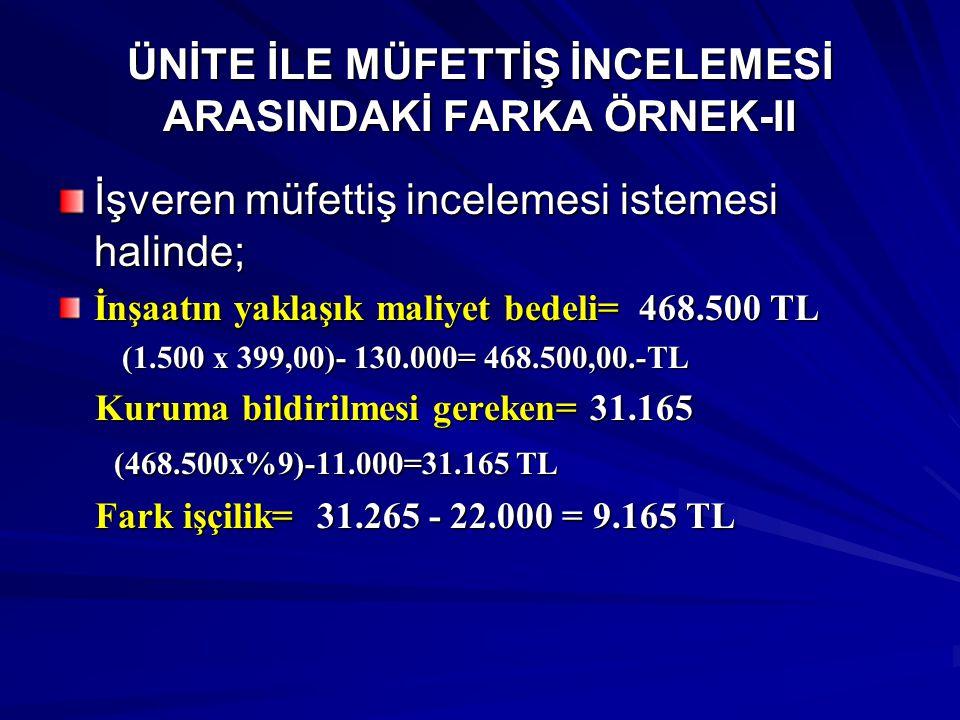 ÜNİTE İLE MÜFETTİŞ İNCELEMESİ ARASINDAKİ FARKA ÖRNEK-III 1.
