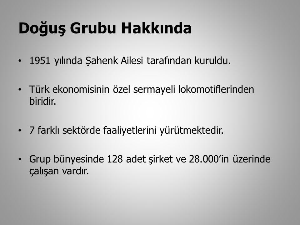 Doğuş Hisse • 2004 yılında halka arz edilen Doğuş Otomotiv hisseleri İstanbul Menkul Kıymetler Borsası'nda DOAS.IS kodu ile İMKB 30 içerisinde işlem görmektedir.
