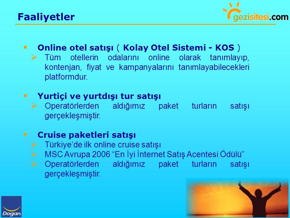 Faaliyetler  Online otel satışı ( Kolay Otel Sistemi - KOS )  Tüm otellerin odalarını online olarak tanımlayıp, kontenjan, fiyat ve kampanyalarını t