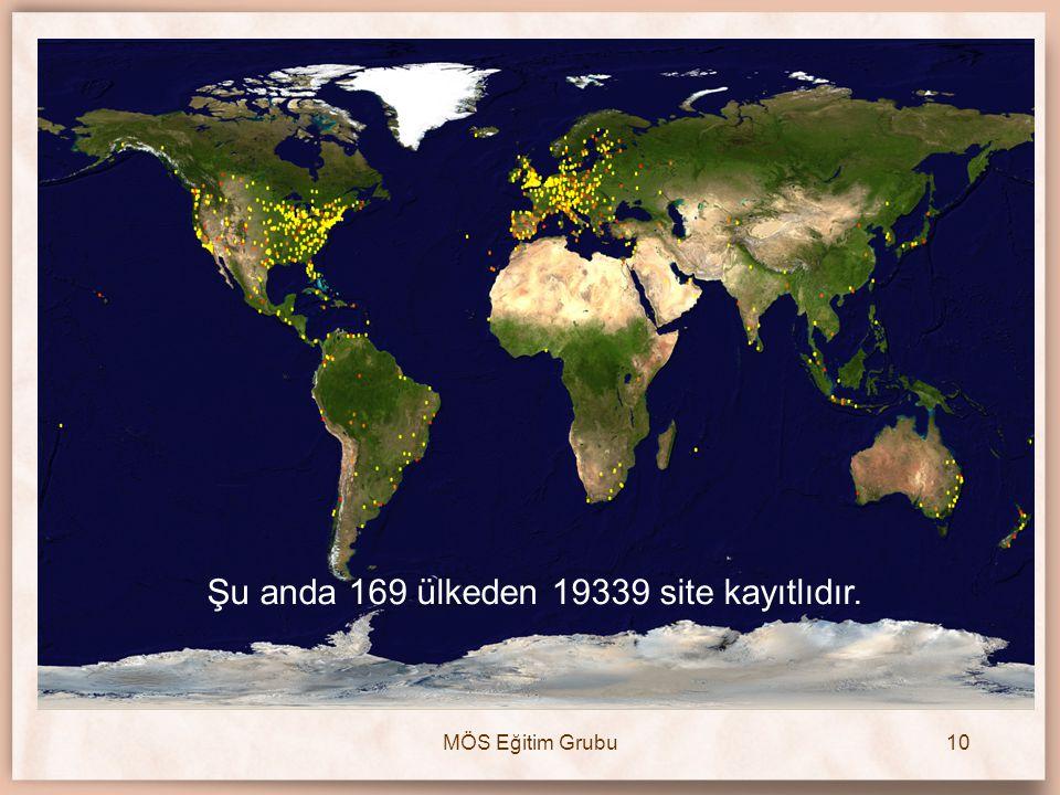 MÖS Eğitim Grubu10 Şu anda 169 ülkeden 19339 site kayıtlıdır.