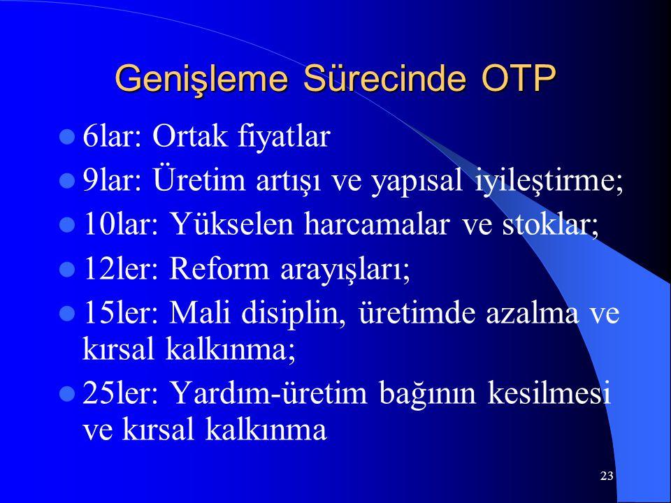 23 Genişleme Sürecinde OTP  6lar: Ortak fiyatlar  9lar: Üretim artışı ve yapısal iyileştirme;  10lar: Yükselen harcamalar ve stoklar;  12ler: Refo