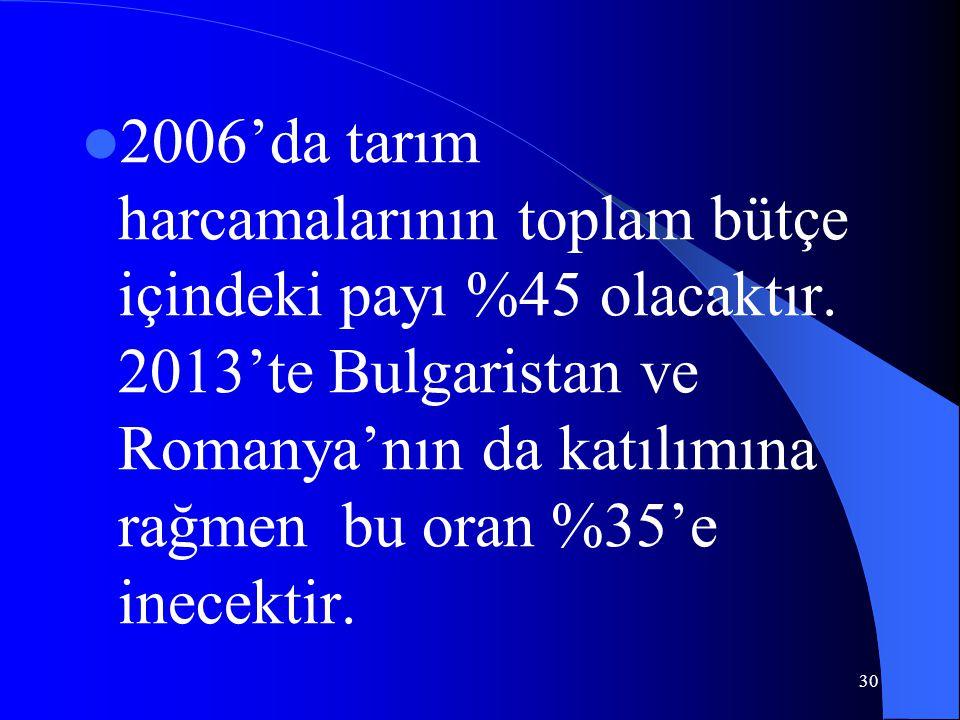 30  2006'da tarım harcamalarının toplam bütçe içindeki payı %45 olacaktır. 2013'te Bulgaristan ve Romanya'nın da katılımına rağmen bu oran %35'e inec