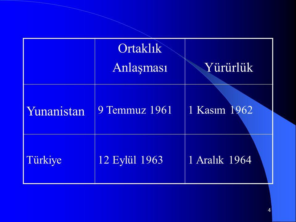4 Ortaklık AnlaşmasıYürürlük Yunanistan 9 Temmuz 19611 Kasım 1962 Türkiye12 Eylül 19631 Aralık 1964
