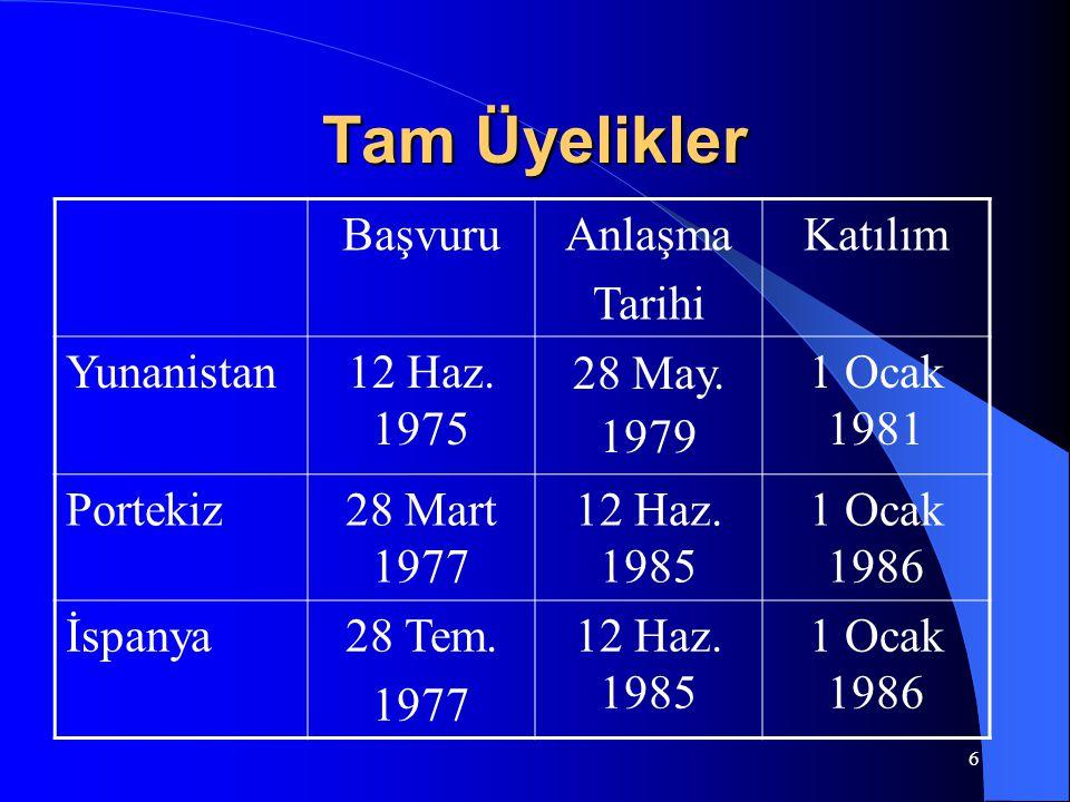 6 Tam Üyelikler BaşvuruAnlaşma Tarihi Katılım Yunanistan12 Haz. 1975 28 May. 1979 1 Ocak 1981 Portekiz28 Mart 1977 12 Haz. 1985 1 Ocak 1986 İspanya28