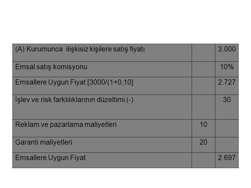 (A) Kurumunca ilişkisiz kişilere satış fiyatı 3.000 Emsal satış komisyonu 10% Emsallere Uygun Fiyat [3000/(1+0,10] 2.727 İşlev ve risk farklılıklarının düzeltimi (-) 30 Reklam ve pazarlama maliyetleri10 Garanti maliyetleri20 Emsallere Uygun Fiyat 2.697