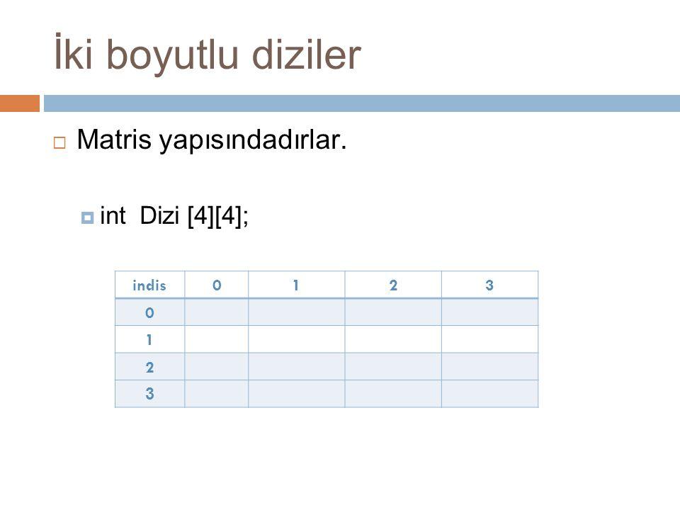 İki boyutlu diziler  Matris yapısındadırlar.  int Dizi [4][4]; indis0123 0 1 2 3