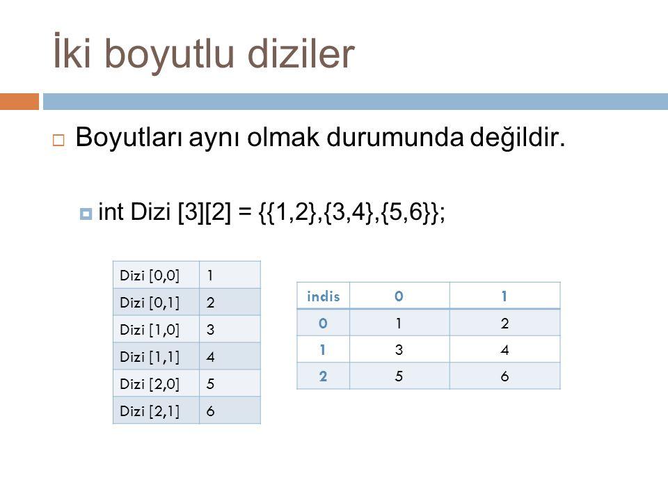 İki boyutlu diziler  Boyutları aynı olmak durumunda değildir.  int Dizi [3][2] = {{1,2},{3,4},{5,6}}; Dizi [0,0]1 Dizi [0,1]2 Dizi [1,0]3 Dizi [1,1]