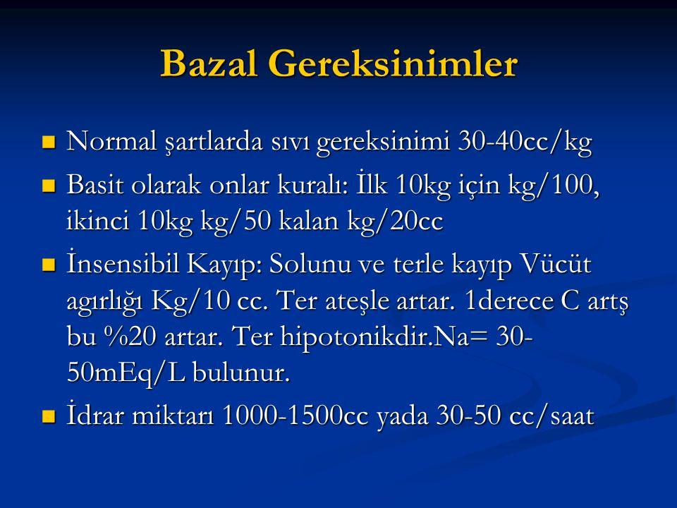 Bazal Gereksinimler  Normal şartlarda sıvı gereksinimi 30-40cc/kg  Basit olarak onlar kuralı: İlk 10kg için kg/100, ikinci 10kg kg/50 kalan kg/20cc