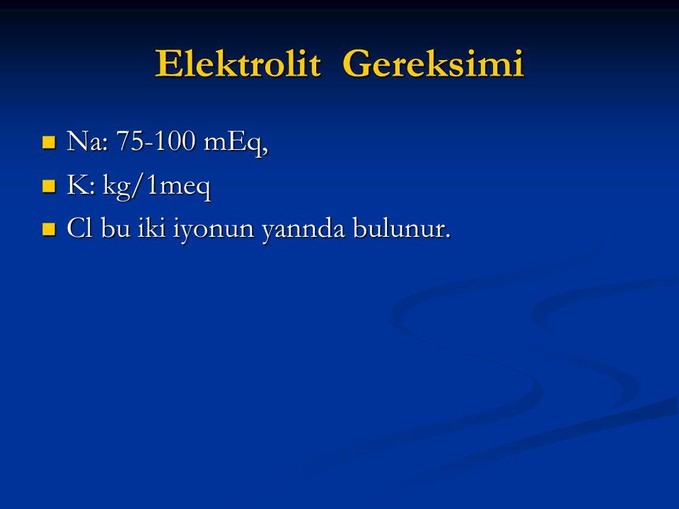 Elektrolit Gereksimi  Na: 75-100 mEq,  K: kg/1meq  Cl bu iki iyonun yannda bulunur.