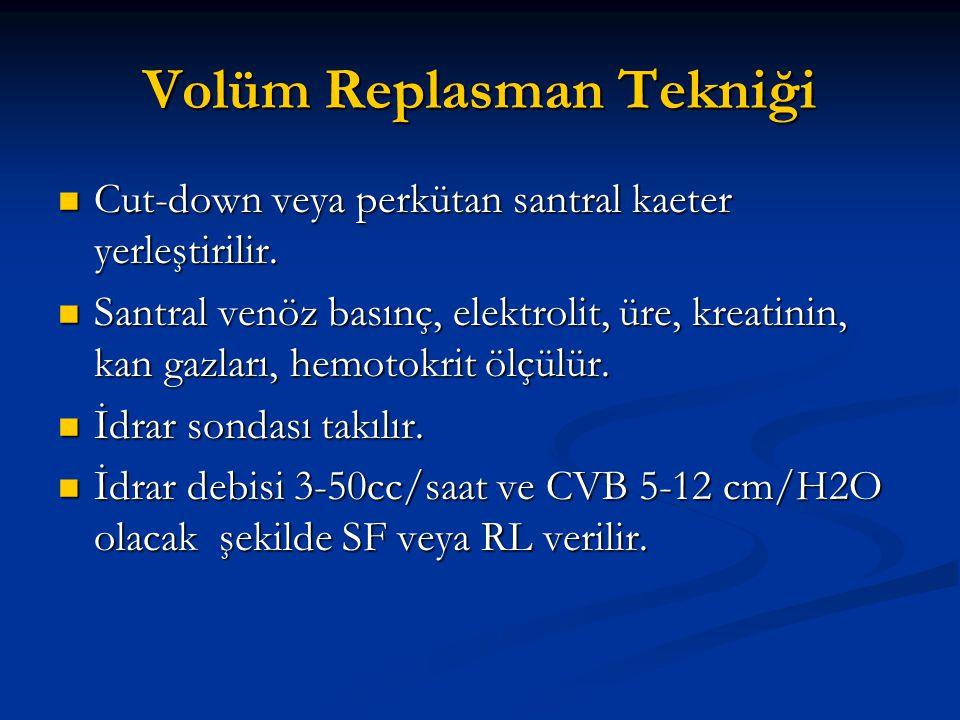 Volüm Replasman Tekniği  Cut-down veya perkütan santral kaeter yerleştirilir.  Santral venöz basınç, elektrolit, üre, kreatinin, kan gazları, hemoto
