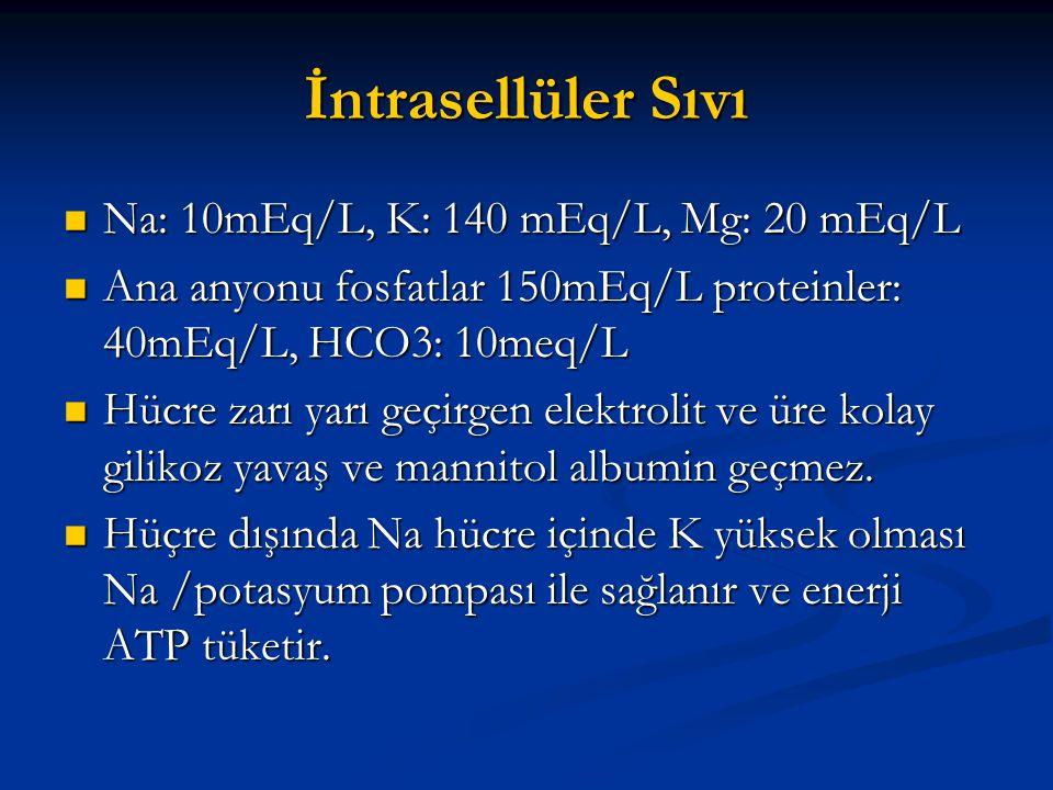 İntrasellüler Sıvı  Na: 10mEq/L, K: 140 mEq/L, Mg: 20 mEq/L  Ana anyonu fosfatlar 150mEq/L proteinler: 40mEq/L, HCO3: 10meq/L  Hücre zarı yarı geçi