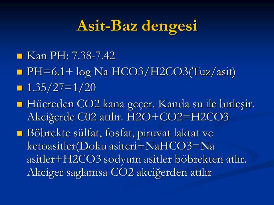 Asit-Baz dengesi  Kan PH: 7.38-7.42  PH=6.1+ log Na HCO3/H2CO3(Tuz/asit)  1.35/27=1/20  Hücreden CO2 kana geçer. Kanda su ile birleşir. Akciğerde