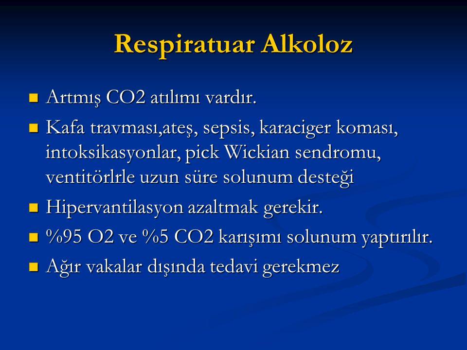 Respiratuar Alkoloz  Artmış CO2 atılımı vardır.  Kafa travması,ateş, sepsis, karaciger koması, intoksikasyonlar, pick Wickian sendromu, ventitörlrle