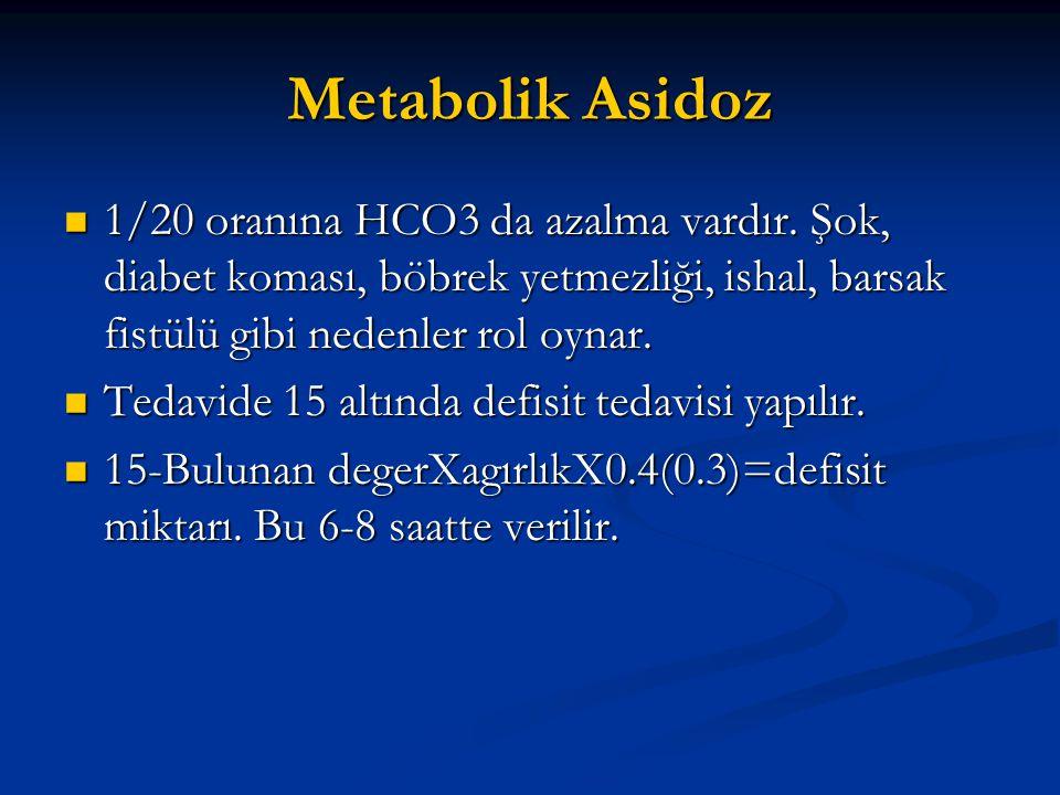 Metabolik Asidoz  1/20 oranına HCO3 da azalma vardır. Şok, diabet koması, böbrek yetmezliği, ishal, barsak fistülü gibi nedenler rol oynar.  Tedavid