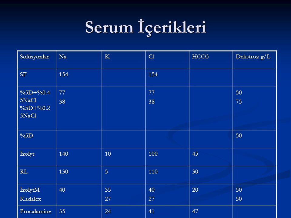 Serum İçerikleri SolüsyonlarNaKClHCO3 Dekstroz g/L SF154154 %5D+%0.4 5NaCl %5D+%0.2 3NaCl 773877385075 %5D50 İzolyt1401010045 RL130511030 İzolytMKadal