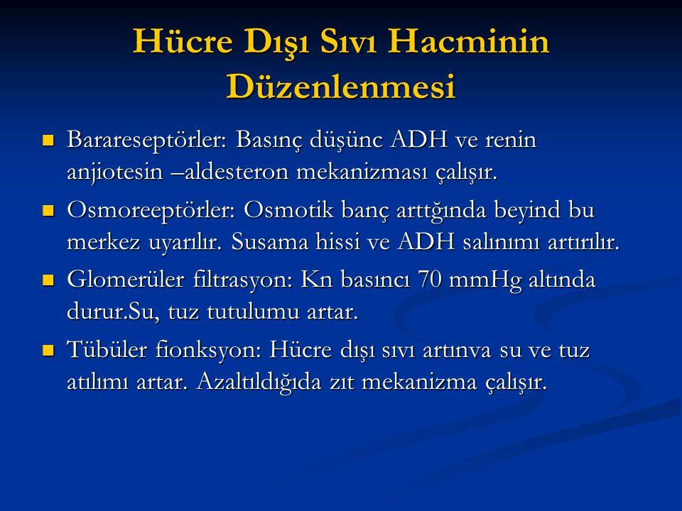 Hücre Dışı Sıvı Hacminin Düzenlenmesi  Barareseptörler: Basınç düşünc ADH ve renin anjiotesin –aldesteron mekanizması çalışır.  Osmoreeptörler: Osmo