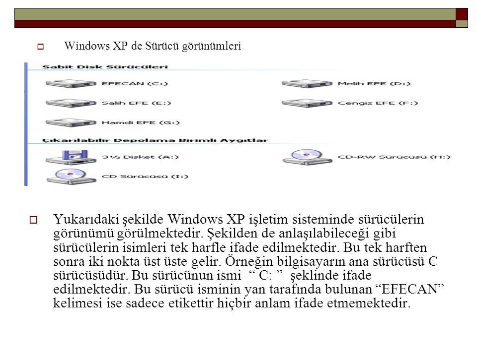  Windows XP de Sürücü görünümleri  Yukarıdaki şekilde Windows XP işletim sisteminde sürücülerin görünümü görülmektedir. Şekilden de anlaşılabileceği