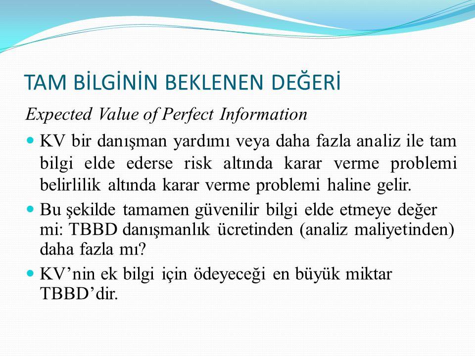 TAM BİLGİNİN BEKLENEN DEĞERİ Expected Value of Perfect Information  KV bir danışman yardımı veya daha fazla analiz ile tam bilgi elde ederse risk alt