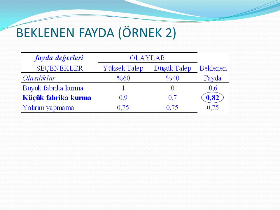 BEKLENEN FAYDA (ÖRNEK 2)