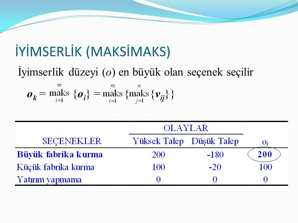 İYİMSERLİK (MAKSİMAKS) İyimserlik düzeyi (o) en büyük olan seçenek seçilir o k = {o i } = { {v ij }}