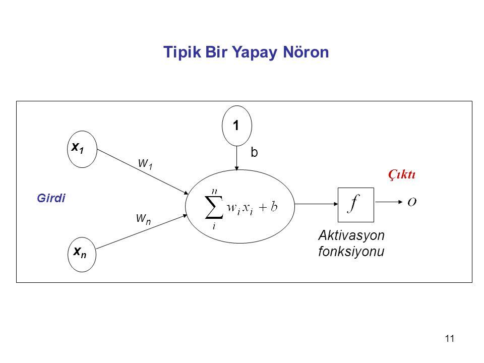 11 Tipik Bir Yapay Nöron x1x1 xnxn 1 w1w1 wnwn b Aktivasyon fonksiyonu Çıktı Girdi