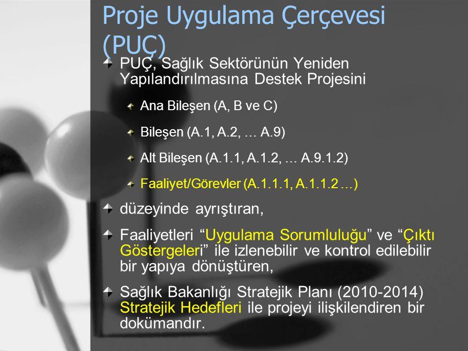 Proje Uygulama Çerçevesi (PUÇ) PUÇ, Sağlık Sektörünün Yeniden Yapılandırılmasına Destek Projesini Ana Bileşen (A, B ve C) Bileşen (A.1, A.2, … A.9) Alt Bileşen (A.1.1, A.1.2, … A.9.1.2) Faaliyet/Görevler (A.1.1.1, A.1.1.2 …) düzeyinde ayrıştıran, Faaliyetleri Uygulama Sorumluluğu ve Çıktı Göstergeleri ile izlenebilir ve kontrol edilebilir bir yapıya dönüştüren, Sağlık Bakanlığı Stratejik Planı (2010-2014) Stratejik Hedefleri ile projeyi ilişkilendiren bir dokümandır.