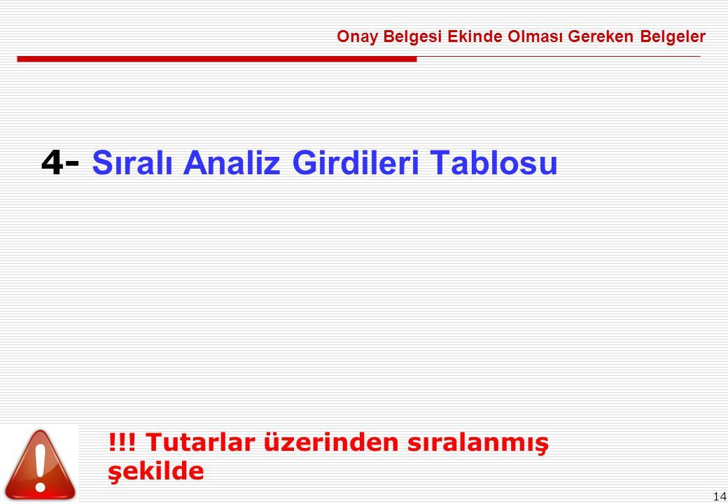 14 4- Sıralı Analiz Girdileri Tablosu !!! Tutarlar üzerinden sıralanmış şekilde Onay Belgesi Ekinde Olması Gereken Belgeler