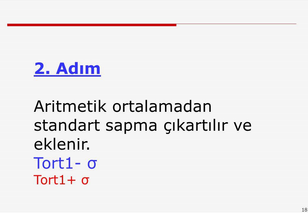 18 2. Adım Aritmetik ortalamadan standart sapma çıkartılır ve eklenir. Tort1- σ Tort1+ σ