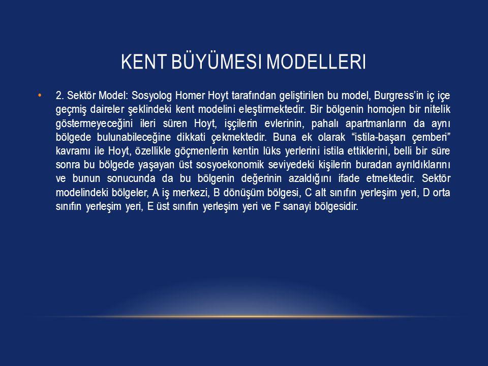 KENT BÜYÜMESI MODELLERI • 2. Sektör Model: Sosyolog Homer Hoyt tarafından geliştirilen bu model, Burgress'in iç içe geçmiş daireler şeklindeki kent mo