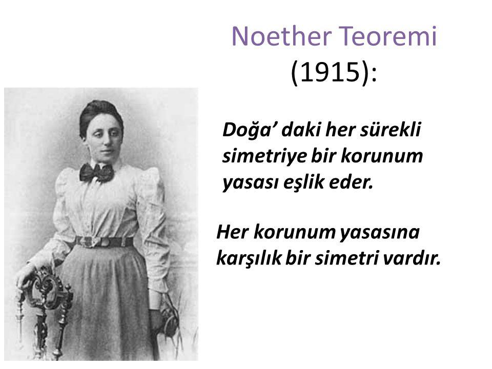 Noether Teoremi (1915): Doğa' daki her sürekli simetriye bir korunum yasası eşlik eder. Her korunum yasasına karşılık bir simetri vardır.