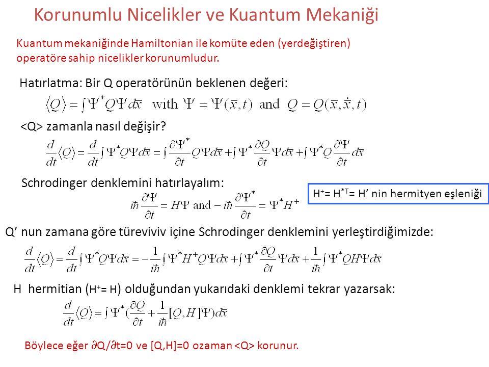 Korunumlu Nicelikler ve Kuantum Mekaniği Kuantum mekaniğinde Hamiltonian ile komüte eden (yerdeğiştiren) operatöre sahip nicelikler korunumludur. Hatı