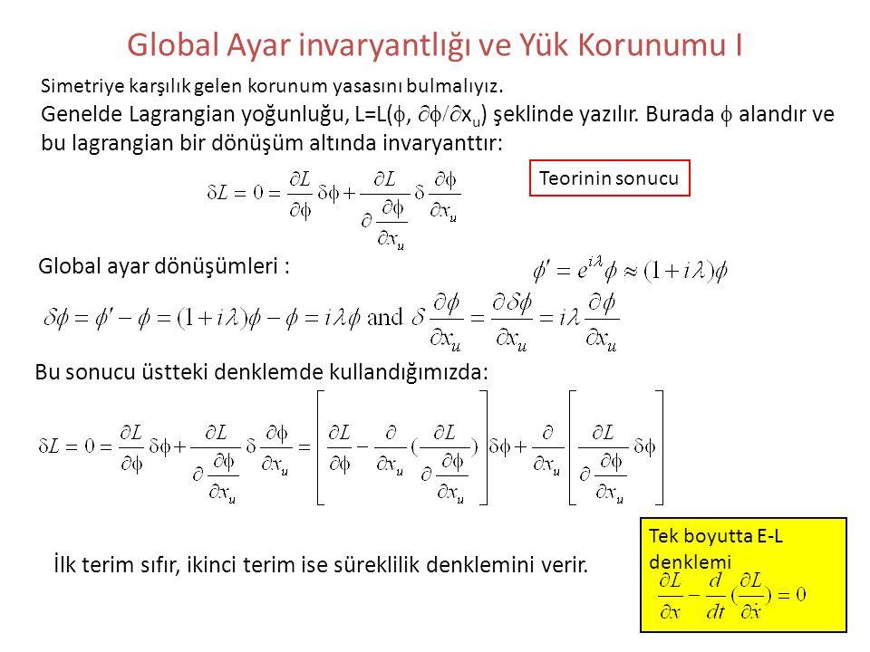 Tek boyutta E-L denklemi Global Ayar invaryantlığı ve Yük Korunumu I Simetriye karşılık gelen korunum yasasını bulmalıyız. Genelde Lagrangian yoğunluğ
