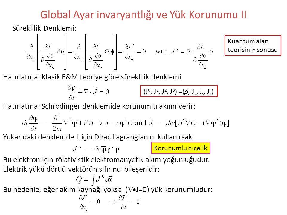 Global Ayar invaryantlığı ve Yük Korunumu II Süreklilik Denklemi: Hatırlatma: Klasik E&M teoriye göre süreklilik denklemi Hatırlatma: Schrodinger denk