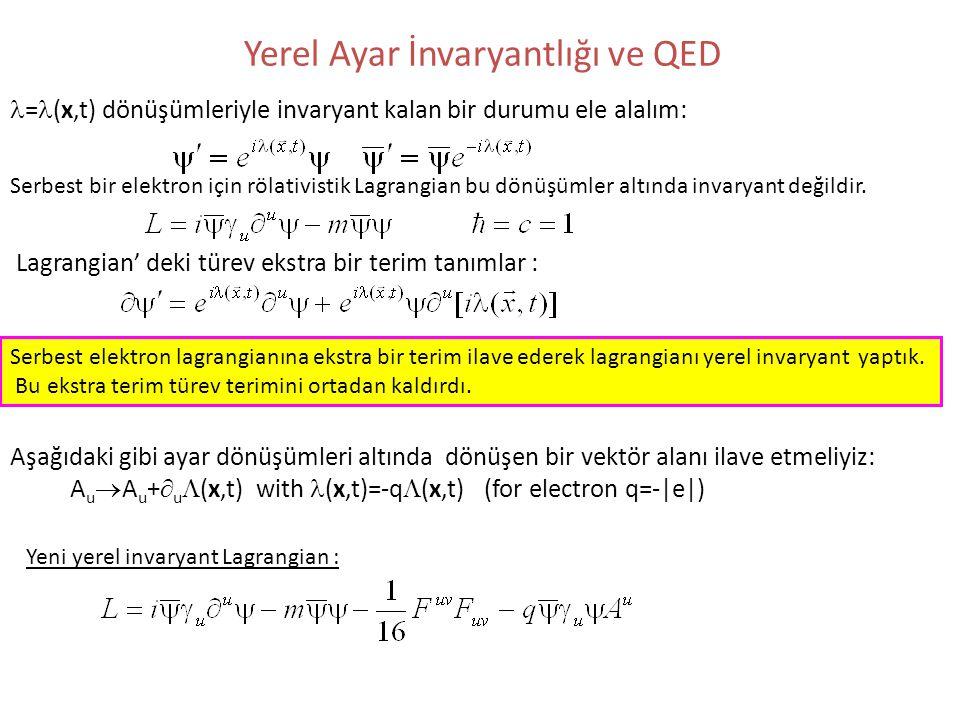 Yerel Ayar İnvaryantlığı ve QED  =  (x,t) dönüşümleriyle invaryant kalan bir durumu ele alalım: Serbest bir elektron için rölativistik Lagrangian bu