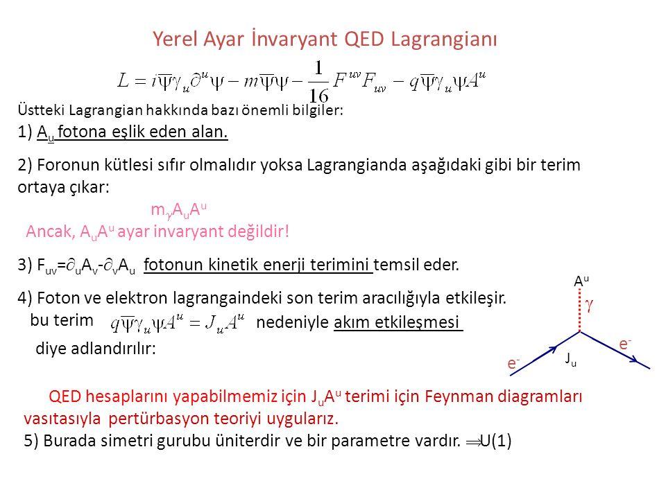 Yerel Ayar İnvaryant QED Lagrangianı Üstteki Lagrangian hakkında bazı önemli bilgiler: 1) A u fotona eşlik eden alan. 2) Foronun kütlesi sıfır olmalıd