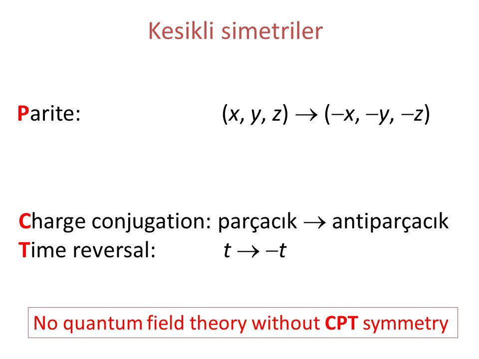 Kesikli simetriler Parite:(x, y, z)  (  x,  y,  z) Charge conjugation: parçacık  antiparçacık Time reversal:t   t No quantum field theory witho