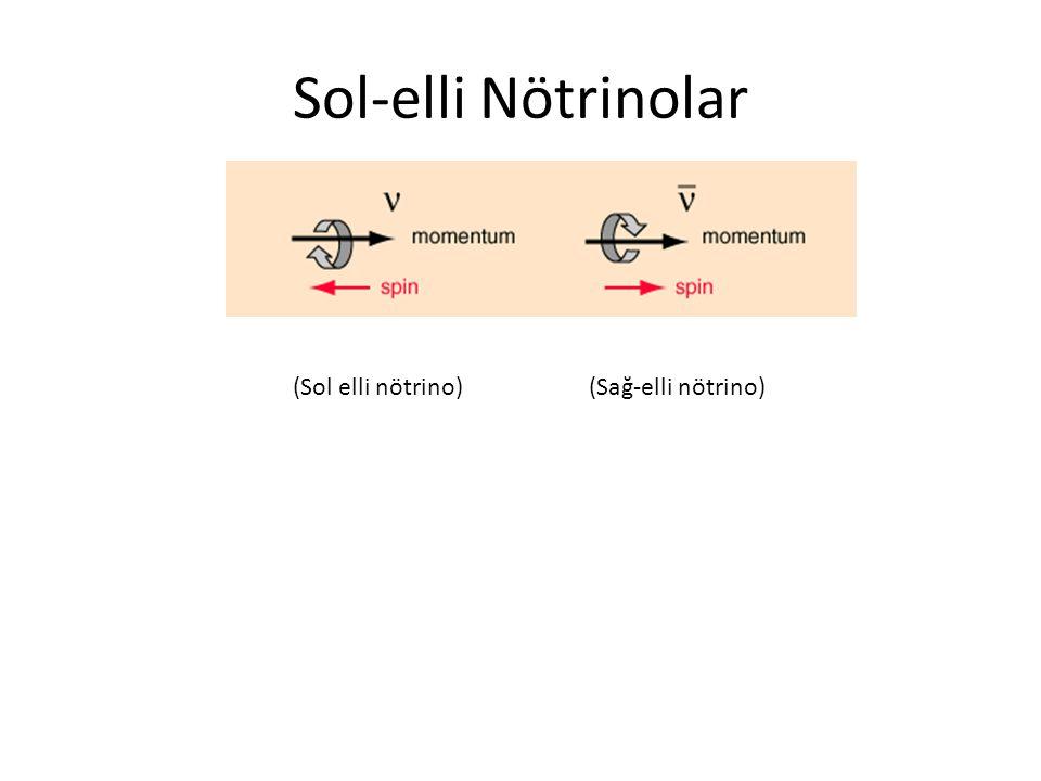 Sol-elli Nötrinolar (Sol elli nötrino)(Sağ-elli nötrino)