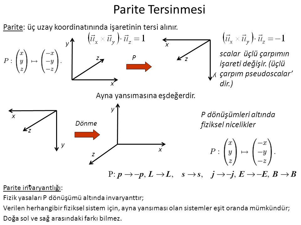 Parite Tersinmesi Parite: üç uzay koordinatınında işaretinin tersi alınır. Ayna yansımasına eşdeğerdir. P Parite invaryantlığı: Fizik yasaları P dönüş