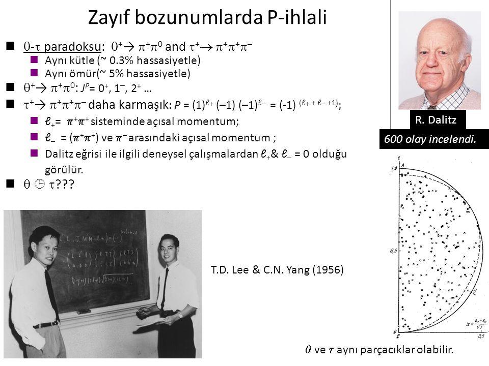Zayıf bozunumlarda P-ihlali   -  paradoksu:  + →  +  0 and  +   +  +  –  Aynı kütle (~ 0.3% hassasiyetle)  Aynı ömür(~ 5% hassasiyetle) 