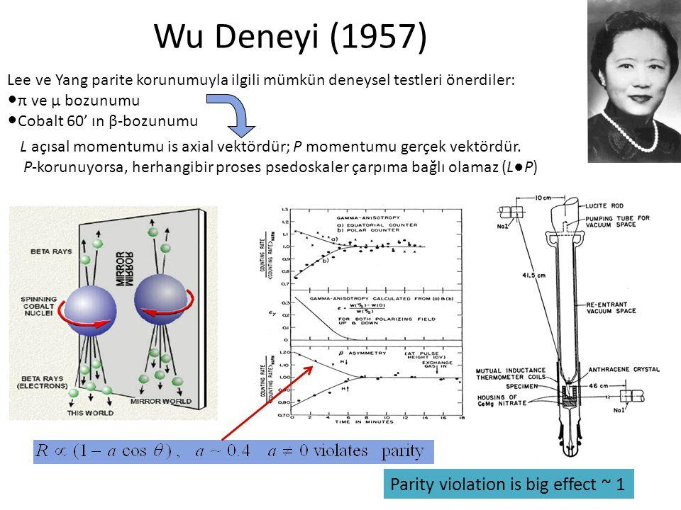 Wu Deneyi (1957) L açısal momentumu is axial vektördür; P momentumu gerçek vektördür. P-korunuyorsa, herhangibir proses psedoskaler çarpıma bağlı olam