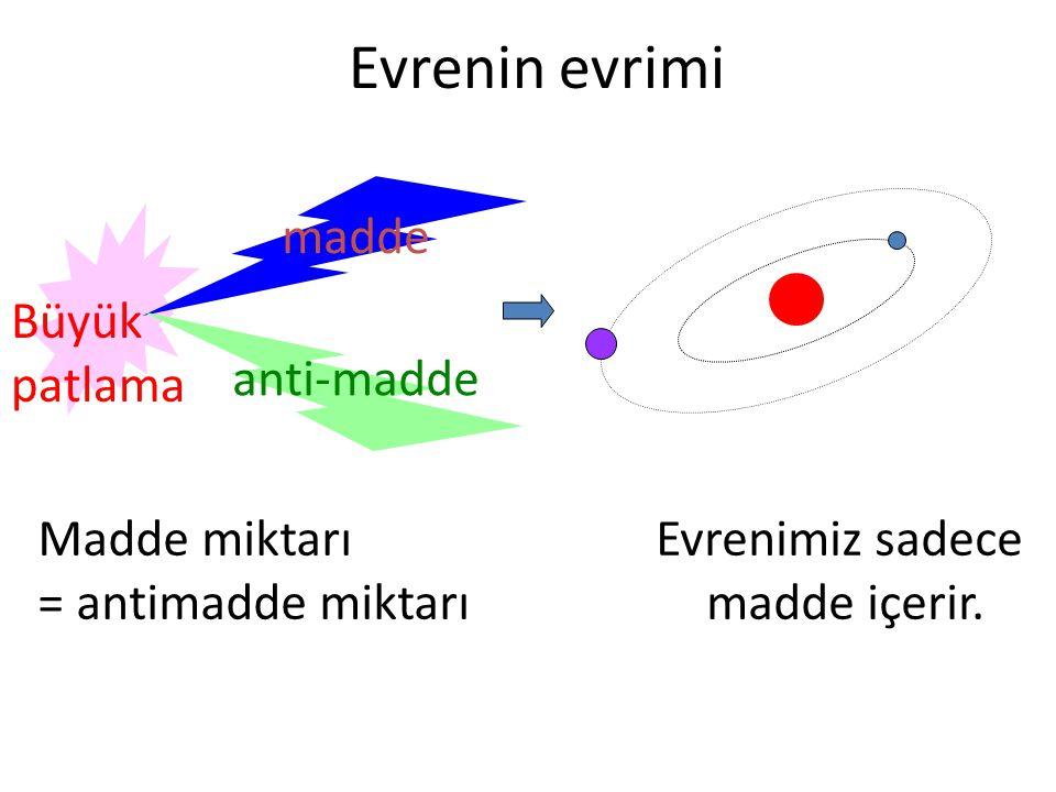 Evrenin evrimi Büyük patlama madde anti-madde Madde miktarı = antimadde miktarı Evrenimiz sadece madde içerir.