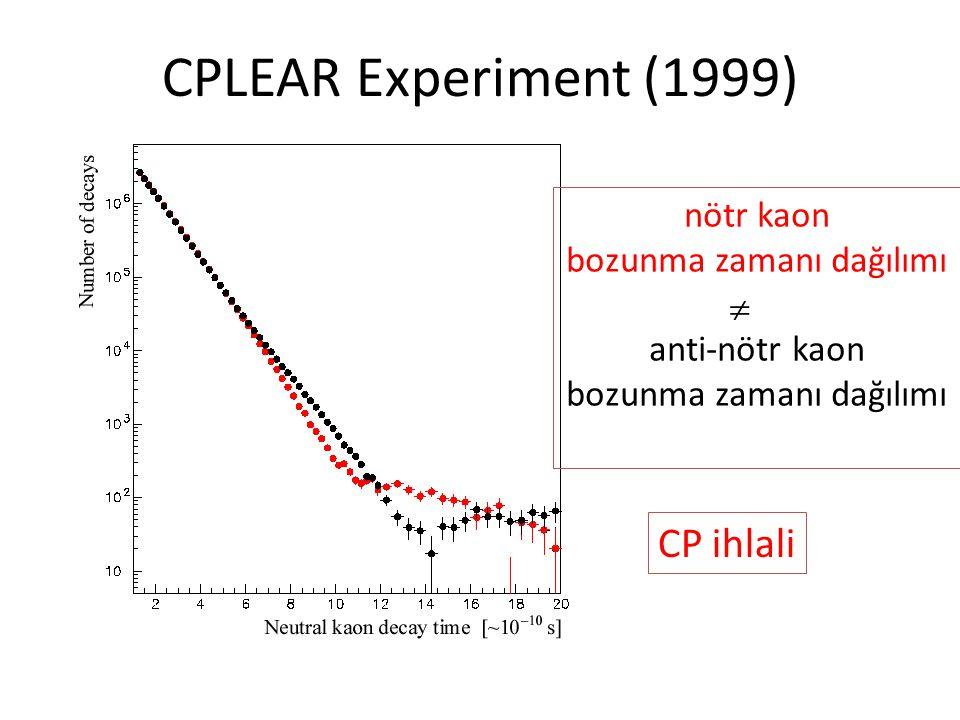 CPLEAR Experiment (1999) nötr kaon bozunma zamanı dağılımı anti-nötr kaon bozunma zamanı dağılımı CP ihlali 