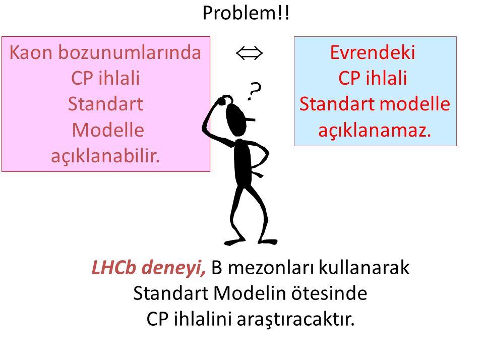 Problem!! Kaon bozunumlarında CP ihlali Standart Modelle açıklanabilir. Evrendeki CP ihlali Standart modelle açıklanamaz. LHCb deneyi, B mezonları kul