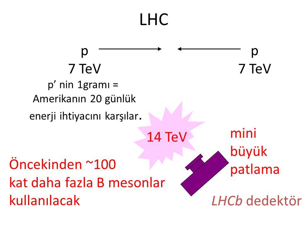 LHC p 7 TeV p' nin 1gramı = Amerikanın 20 günlük enerji ihtiyacını karşılar. p 7 TeV LHCb dedektörü 14 TeV mini büyük patlama Öncekinden ~100 kat daha