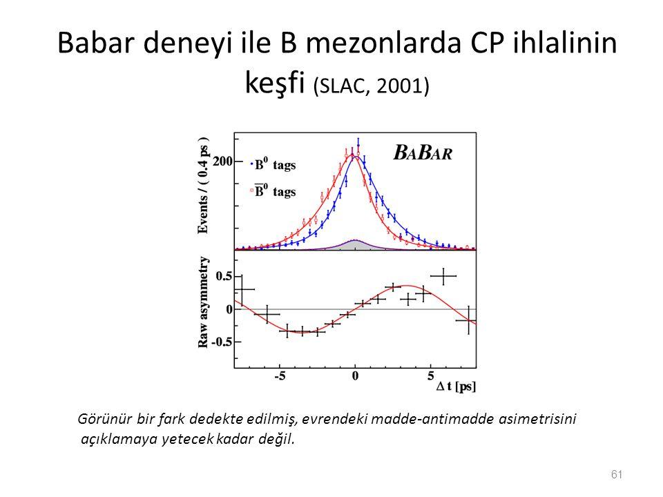Babar deneyi ile B mezonlarda CP ihlalinin keşfi (SLAC, 2001) Görünür bir fark dedekte edilmiş, evrendeki madde-antimadde asimetrisini açıklamaya yete