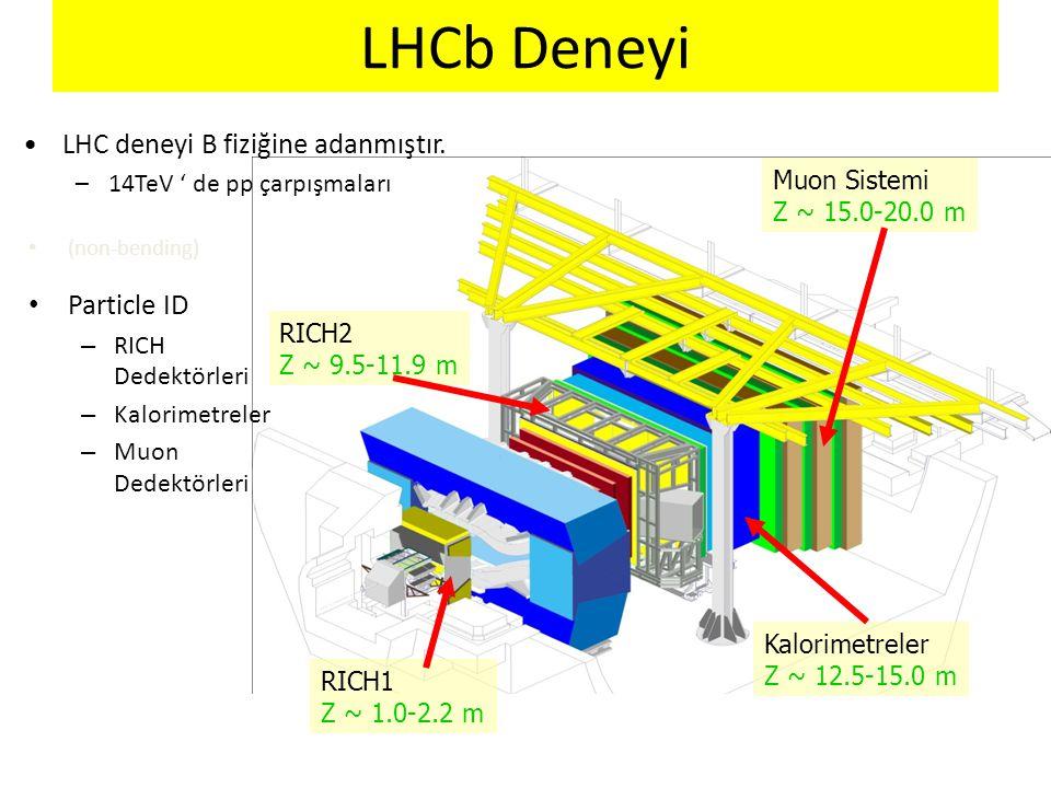 LHCb Deneyi • (non-bending) • Particle ID – RICH Dedektörleri – Kalorimetreler – Muon Dedektörleri •LHC deneyi B fiziğine adanmıştır. –14TeV ' de pp ç
